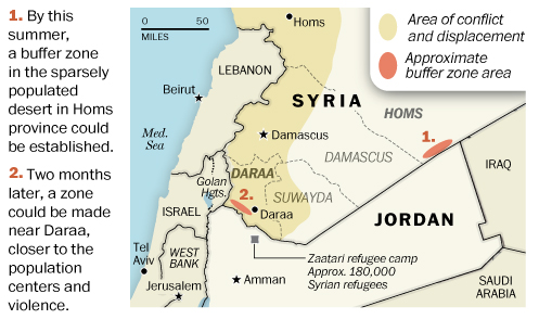 syria-jordan-map-buffer-zones